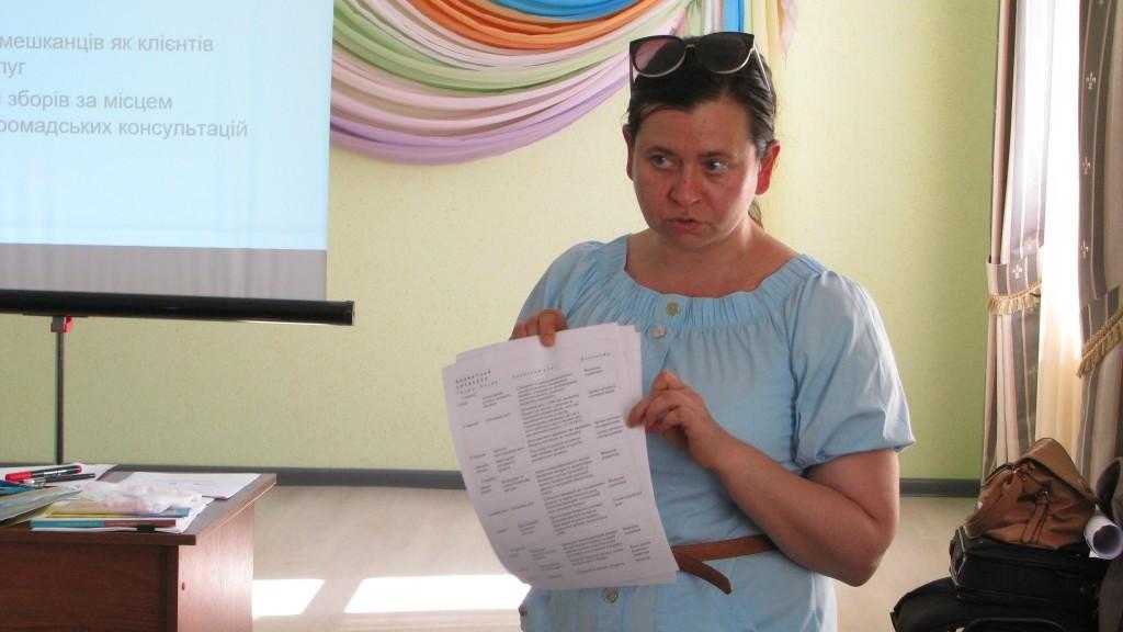 Тренінг Інструменти демократії участі. Анжеліка Саідова.